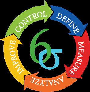 lean six sigma, methodology, it training, it certification