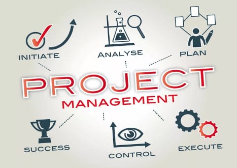 Certified Associate in Project Management (PMI-100) Video Course
