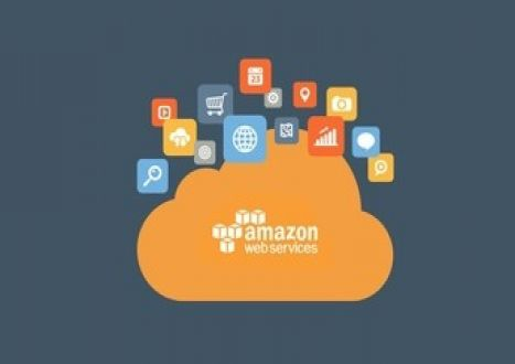 AWS Certified Developer Associate (DVA-C01)
