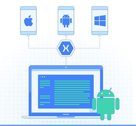 Xamarin Forms - Build Native Cross-platform Apps with C-sharp