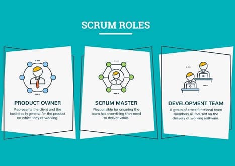 Business Analysis, Product Owner, Agile Scrum - User Stories