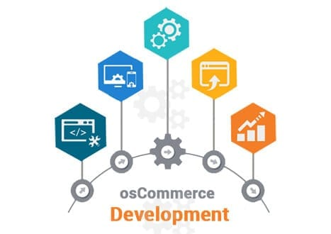 Learn How To Build An E-Commerce Web Site By osCommerce Video Course