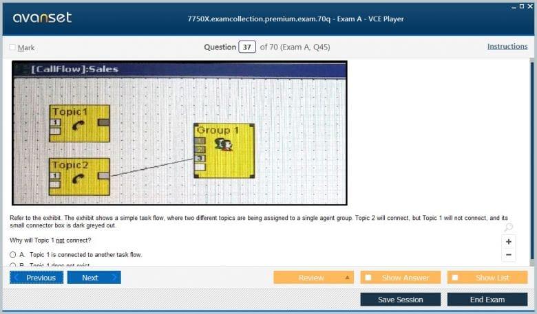 Avaya IP Office Contact Center Implementation /& Configuration 7750X Exam Q/&A+SIM