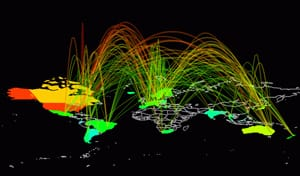 How to Analyze Traffic With Network Monitoring Resource